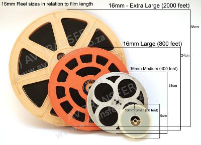 Cine Films Av Transfer High Quality Audio And Visual